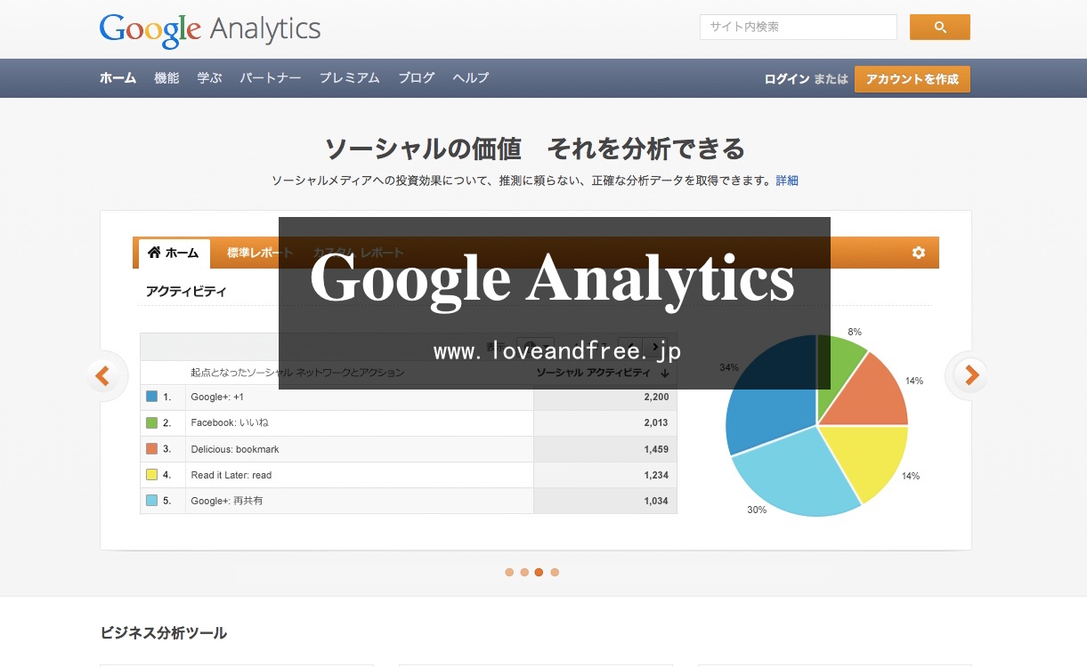 Googleアナリティクス | 分析する11ポイントまとめ