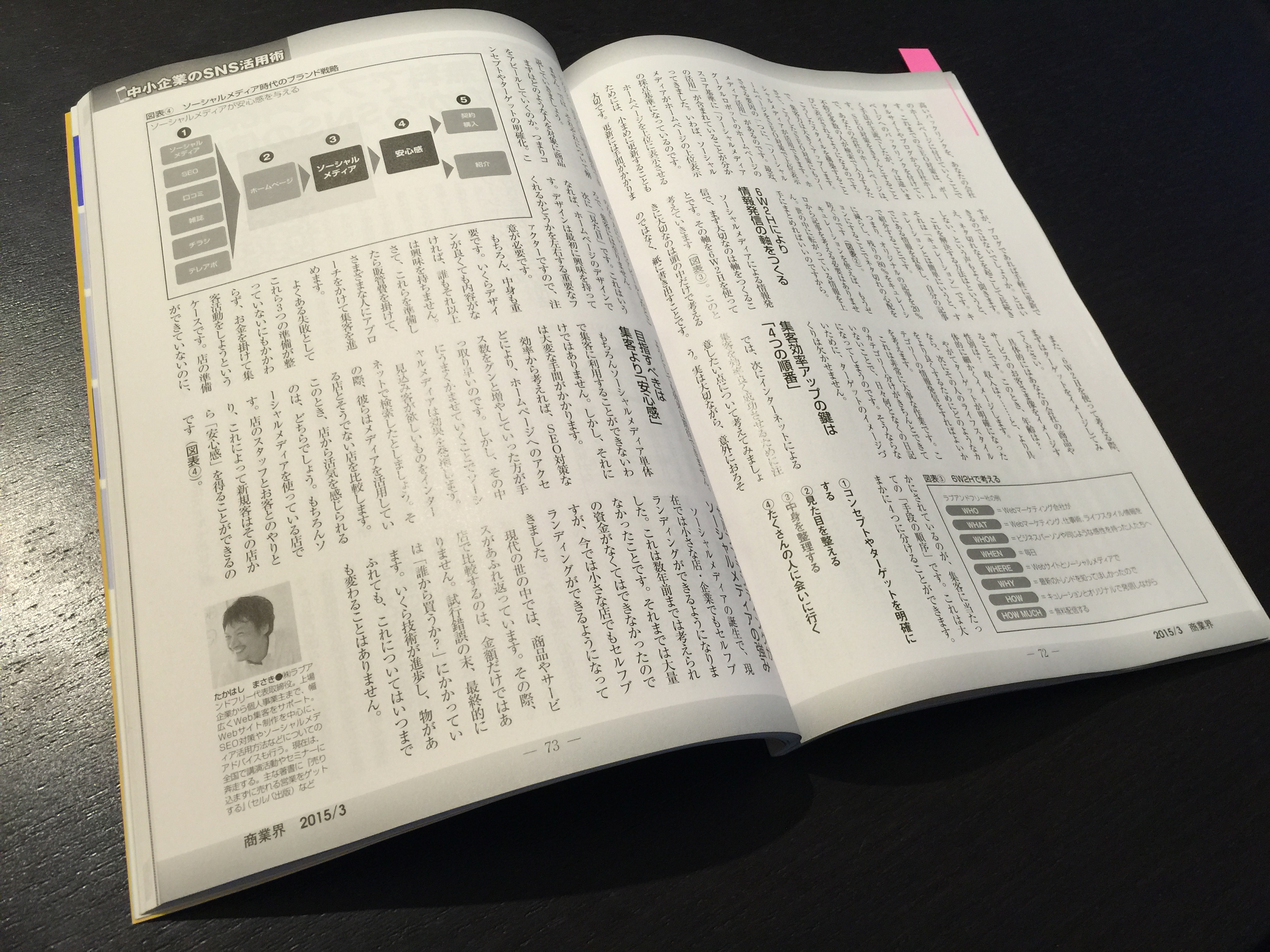商業界の3月号に掲載されました。
