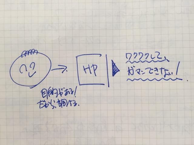 情報満載のワクワクするHP(ホームページ)に してあげることが大切です!
